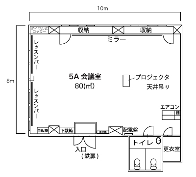 貸会議室、レンタルルーム